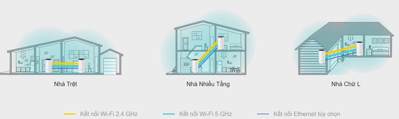 loại bỏ vùng chết Wifi Deco M4